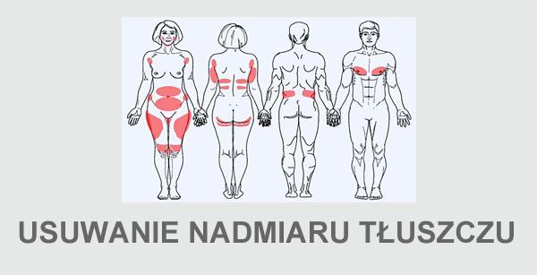 usuwanie tkanki tłuszczowej