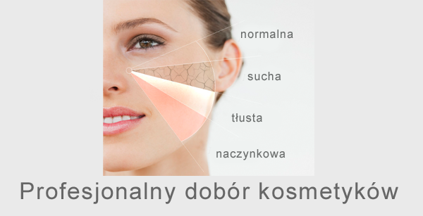 skóra sucha tłusta normalna naczynkowa